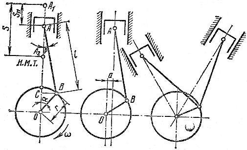 Схема кривошипно-шатунных