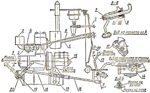 Управление запуском двигателя СМД-14НГ