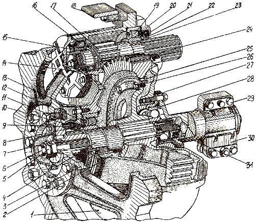 Конечные передачи трактора ДТ-175С «Волгарь»