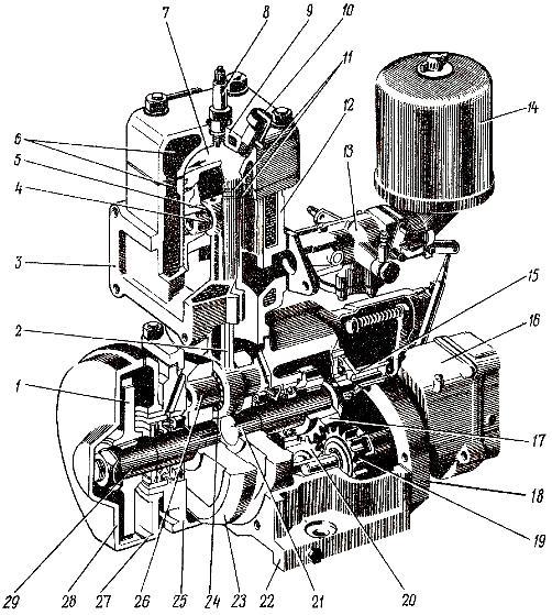 Пусковой двигатель П-350 трактора ДТ-175С «Волгарь»