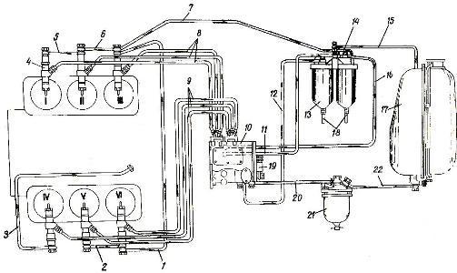Схема системы питания топливом двигателя СМД-66 трактора ДТ-175С «Волгарь»