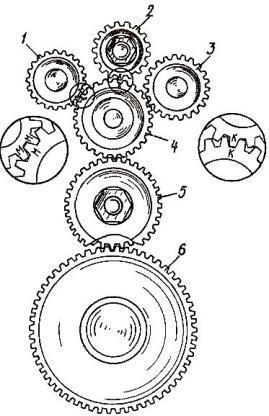 Шестерня распределения пускового двигателя П-350 и привода редуктора