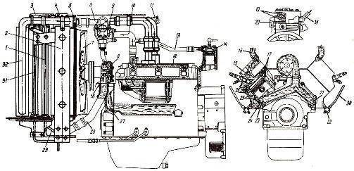 Система охлаждения двигателя трактора ДТ-175С «Волгарь»