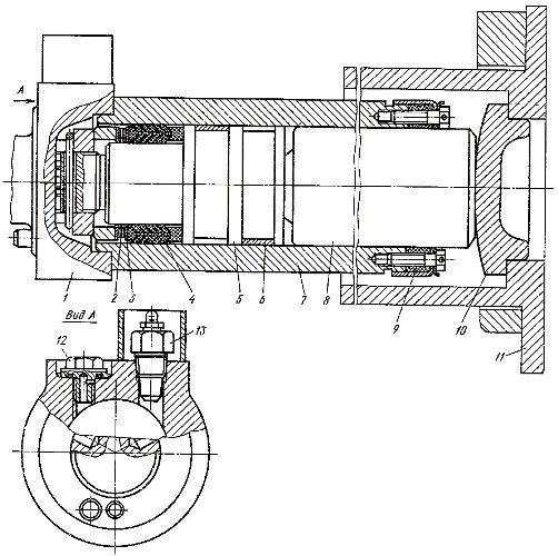 Регулировочное устройство механизма натяжения гусеничной цепи трактора Т-130М