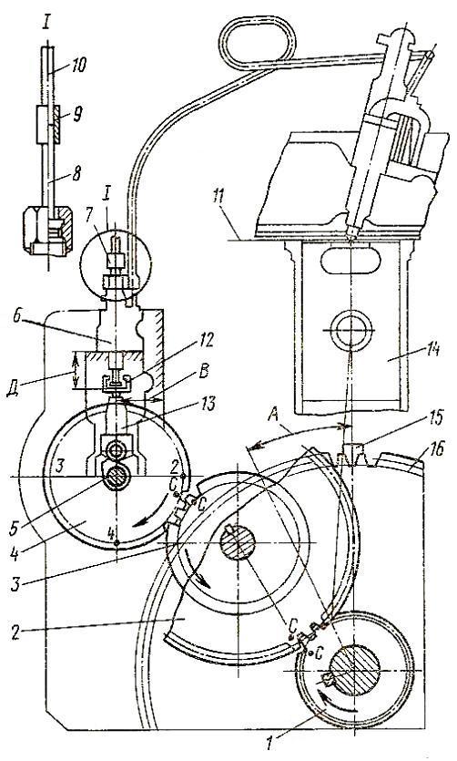 Схема регулировки и проверки первой секции топливного насоса двигателя Д-160 трактора Т-130М на момент начала подачи топлива