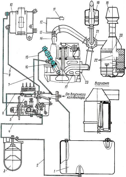 питания двигателя Д-245