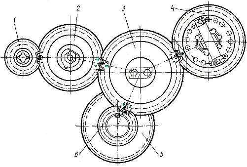 Схема установки шестерён