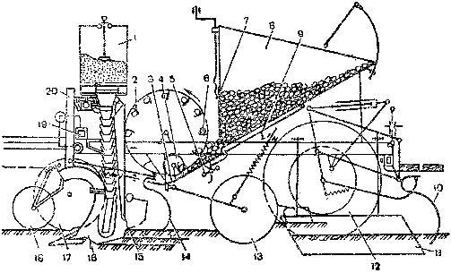 Картофелесажалка СКМ-6. Схема