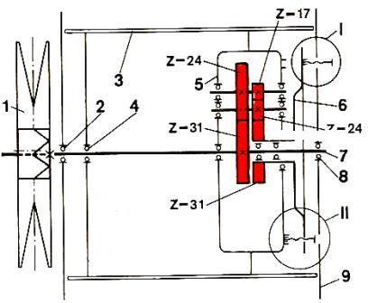 Кинематическая схема молотильного барабана с понижающим редуктором комбайна «Дон»