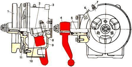 Механизм качающейся шайбы привода режущего аппарата зерноуборочного комбайна «Дон»