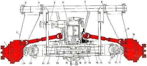 Мост ведущих колёс самоходного зерноуборочного крутосклонного комбайна «Дон» (вид сверху)