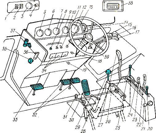 Органы управления и контрольно-измерительные приборы трактора МТЗ-100 и МТЗ-102