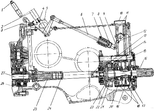 (рукоятка выдвинута в фиксирующее крайнее переднее положение по ходу трактора); ii