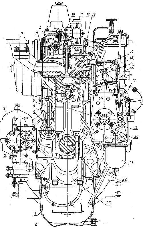Двигатель СМД-14НГ (поперечный разрез) трактора ДТ-75Б