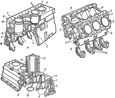 Блок-картер тракторного двигателя
