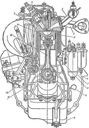 Поперечный разрез тракторного двигателя Д-144 воздушного охлаждения