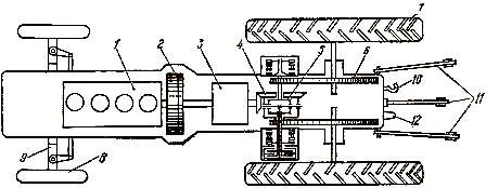 Расположение механизмов и сборочных единиц колёсного трактора МТЗ-80