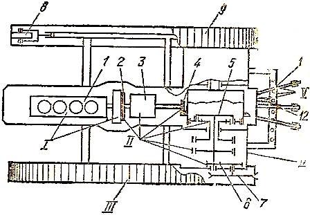 Расположение механизмов и сборочных единиц на гусеничном тракторе типа ДТ-75МВ