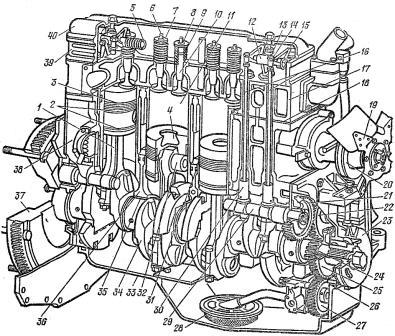 Разрез тракторного двигателя Д-240 жидкостного охлаждения