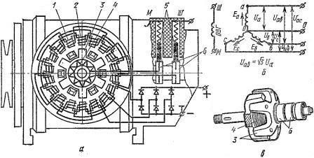 Схема генератора с вращаемой обмоткой возбуждения