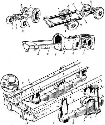 Ходовая часть колёсных тракторов