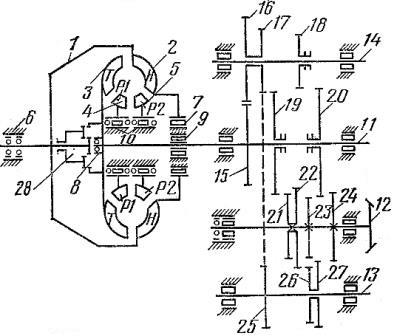 Схема гидромеханической трансмиссии трактора ДТ-175С