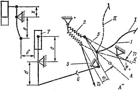 Схема механизма управления сцеплением с сервопружиной