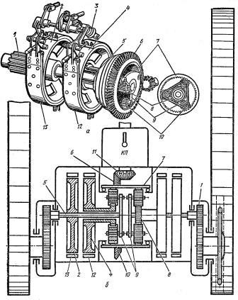 Схема заднего моста гусеничного трактора с планетарным механизмом поворота