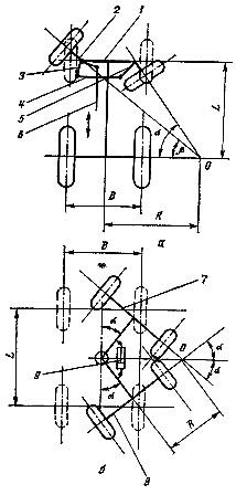 Схемы поворота автомобилей и тракторов