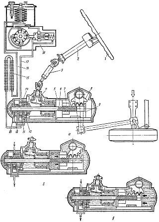 Рулевое управление автомобилей КамАЗ. Схема работы