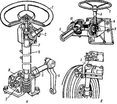 Рулевое управление трактора Т-25А1 (А) и самоходного шасси Т-16М (Б)