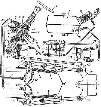 Схема рулевого управления трактора Т-150К
